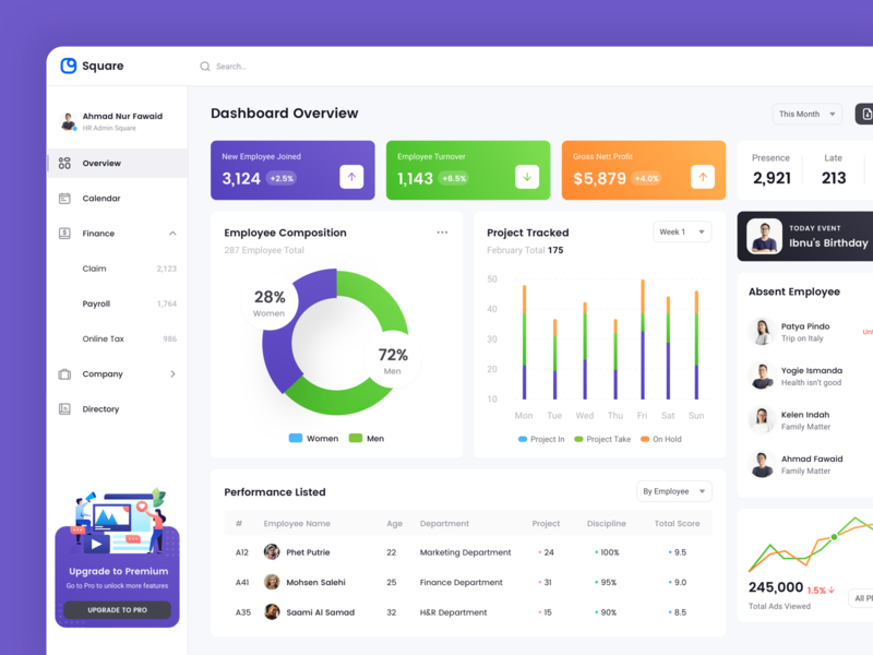 Square Dashboard Exploration for Updates careers page payroll management tools social media platform human resources hr software hr cloud saas website chart elements saas platform dashboard web design onboarding illustration landing page