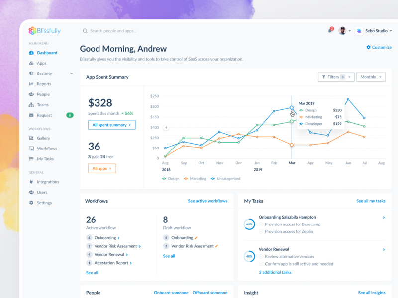 Blissfully SaaS Management Dashboard dashboard app software management to-do list minimal dashboard design finance saas platform web app saas web design saas management dashboard