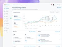 Blissfully SaaS Management Dashboard dashboard app software management to-do list minimal dashboard design finance saas platform web app saas web design saas management dashboard