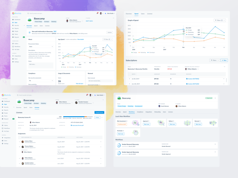 Blissfully App Management vector onboarding workflow project management platform page ui trends card minimal product page saas platform saas management user management admin panel dashboard design product design dashboard web design illustration