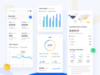 Square Analytics Mobile