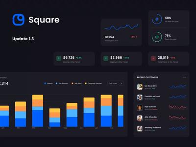 Square UI Kit: Introducing Dark Theme