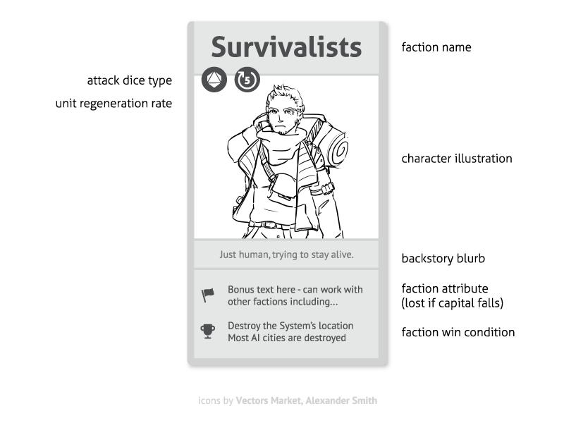 Kintsukuroi: Faction Card player faction wireframe board game