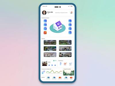 #DailyUI - Day 20 - Home Monitoring Dashboard design study dailyui challenge userinterface uidesign interface fiction