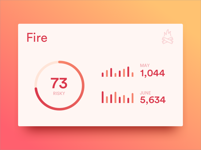 Graph Card: Fire stats statistics shadow fire graph diffuse card analytics
