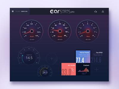 CarStats Pro car stats tablet ux obd2 tool stats obd2 car car dashboard