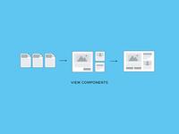 Shapeways View Components