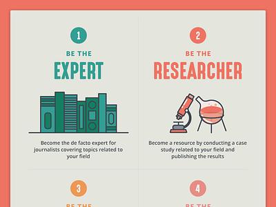 10 PR Strategies for Nonprofits nonprofit illustration icons infographic