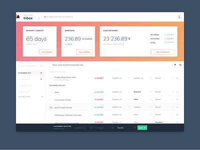Dashboard parrot startup finance data ui  ux ux design dashboard ui
