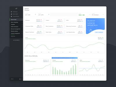 Dashboard dashboard design dashboard charts carts metrics data data analytics ui  ux design