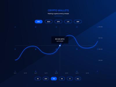 Crypto Chart   Dark Neon UI