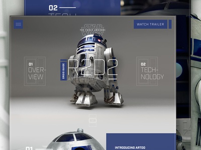 Star Wars R2D2 Droid Guide