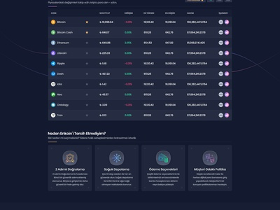 Cryptocurrency Ui & Ux Design graph gradient color dark design dark cryptocurrency crypto exchange crypto trading crypto creative mobile app typography modern ux design ui design colorful clean art ux ui layout