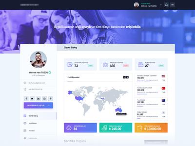 Corporate Dashboard colorful flat design uxdesign ui design account profile table page responsive best layout layout corporate design dashboard ui dashboard