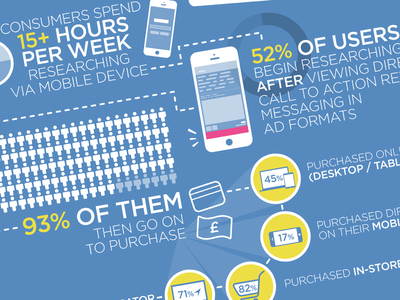 MailOnline Infographics infographic icons mobile