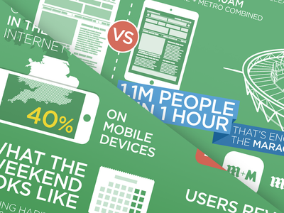 MailOnline Infographics icons infographic mobile mailonline