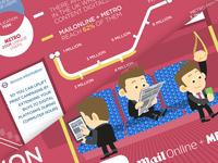 MailOnline Infographics