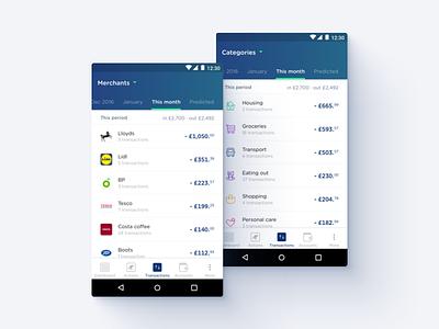 Spending overviews spending categories finance yolt app management money