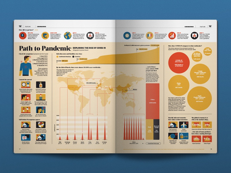 Path to Pandemic Data Visualization magazine virus science covid-19 coronavirus outbreak pandemic data visualisation data visulization data viz editorial infographic