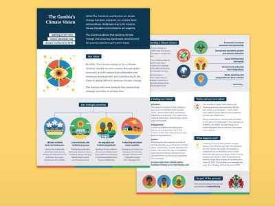The Gambia's Climate Vision environment renewable energy energy icon set icons icon one pager climate change infographic science editorial