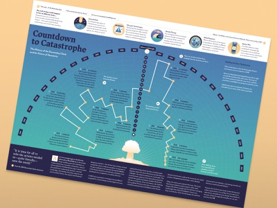 Countdown to Catastrophe! nuclear explosion icon set icons icon timeline science editorial extinction data visualisation data visualization data viz infographic