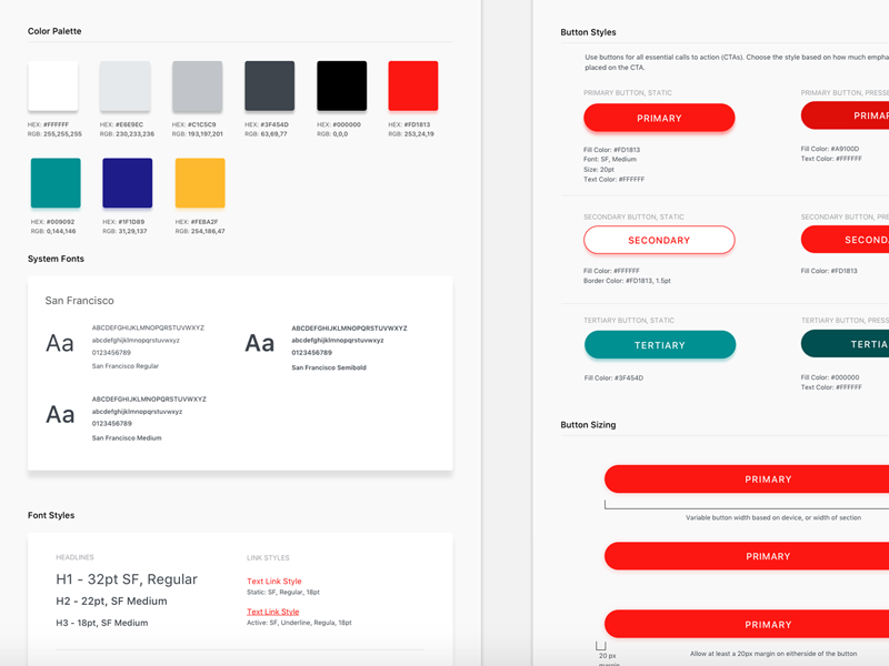 UI Kit mobile ui kit style guide