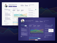 Financial Planning Dashboard
