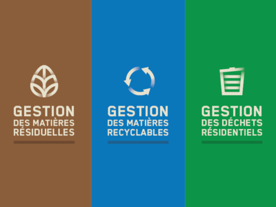 Compost, Recycle, Trash waste management sustainable recycling