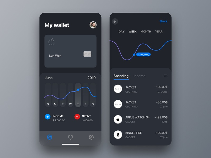 Personal Wallet App - concept shopping checkout wallet app creditcard wallet interaction design card design ui ui design