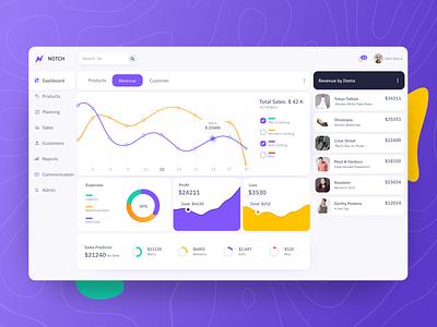 Admin Dashboard for Retail buyer web webapp ecommerce garment revenue sales design graph gradient color app ux interaction ui
