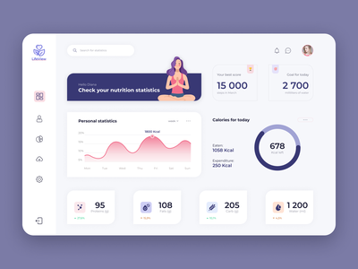 Dashboard UI Design ux dashboard ui dashboad illustration clean webdesign web ui figma concept design