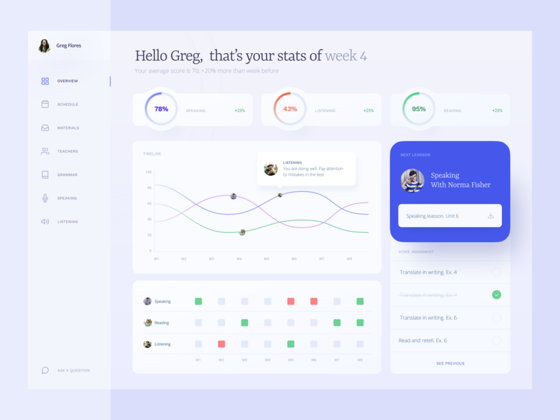 Language School Student Dashboard student product design product zajno dashboard