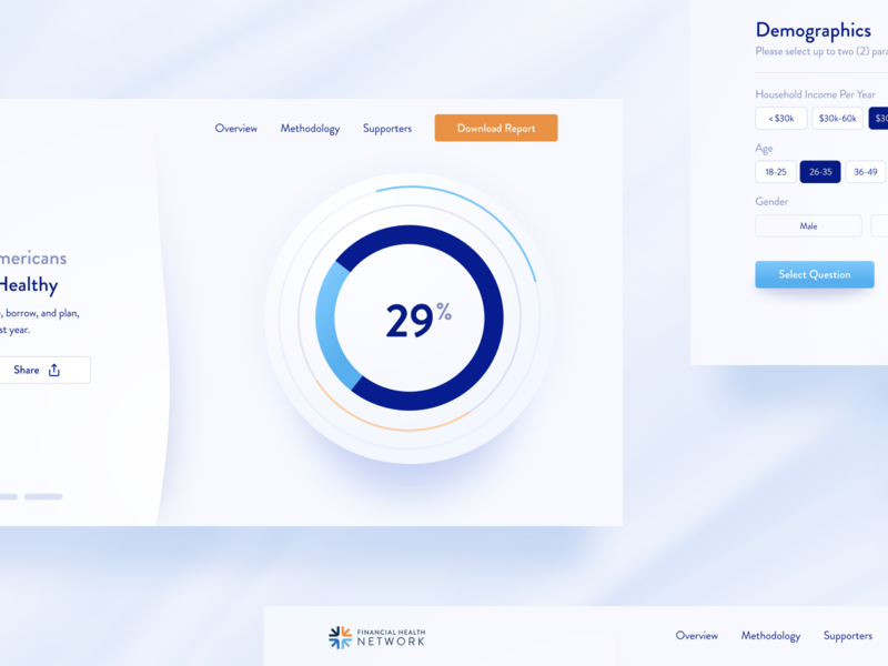 Onboarding for a Financial Health Report finance onboarding design web zajno