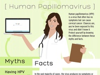 HPV Myths and Facts