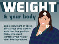 Excess Weight