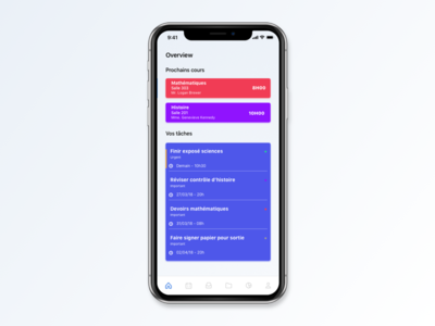 Partner Application Mobile Overview