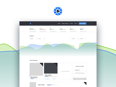 Dashboard campaign website cards clean web ux ui graphs analytics dashboard