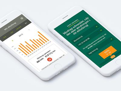 Mit SEAS-NVE mobile responsive webdesign design ui