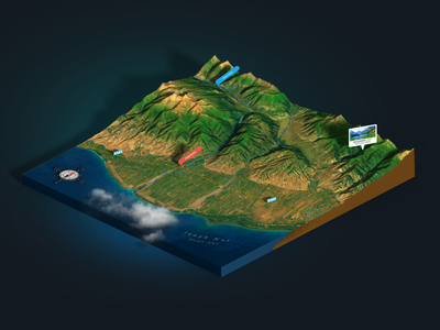 Kyrgyzstan - Photoshop 3D map relief heightmap 3d map generator extension plugin 3d illustration compass pin rivers lake photoshop