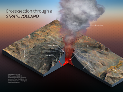 Cross-section through a stratovolcano ubinas volcano heightmap photoshop map surface plugin panel generator