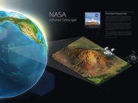 NASA Telescope location illustration - ATLAS