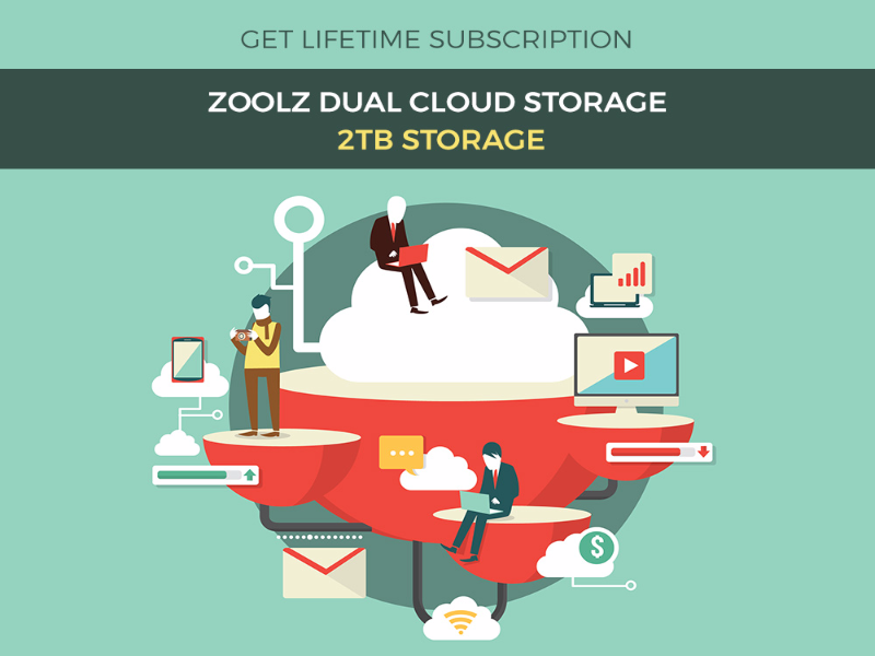 Zoolz Dual Cloud Storage By Visual Hierarchy Dribbble
