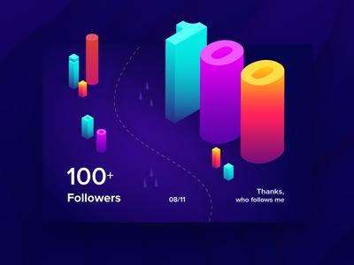 100+ followers hundred first followers thanks 100