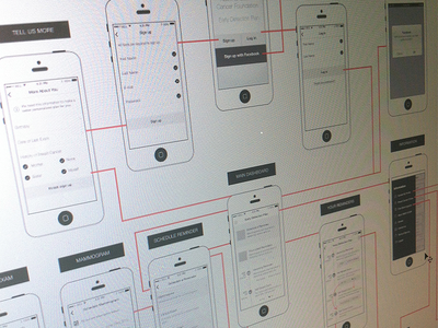 UX User Flows app design wireframe user flows user experience ux