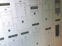 UX User Flows