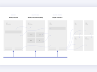 Flow – SEO Project