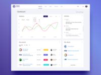 Dasboard UI/UX design