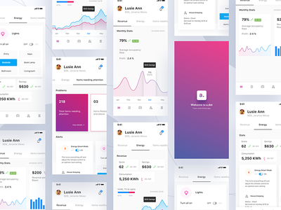 Hotel Admin Management Dashboard iPhoneX automation admin data visualization analytics app iphonex notification menu charts booking dashboard hotel