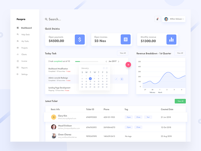 Admin CRM dashboard dashboard crm admin wip dribbble invoice calendar contacts task material profile icon