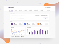 Courier tracker - Dashboard